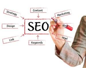 חברה לקידום אתרים - הניסיון עושה את ההבדל